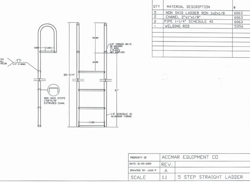 Aluminum Dock Ladders Accmar Equipment